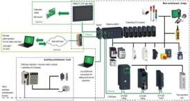 New GIGAControl 241 Control System